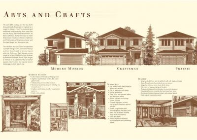 Aspen Estates arts and crafts information piece of future home styles